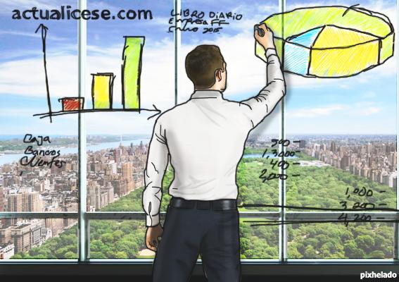 Indicadores de liquidez fundamentales para evaluar la gestión financiera