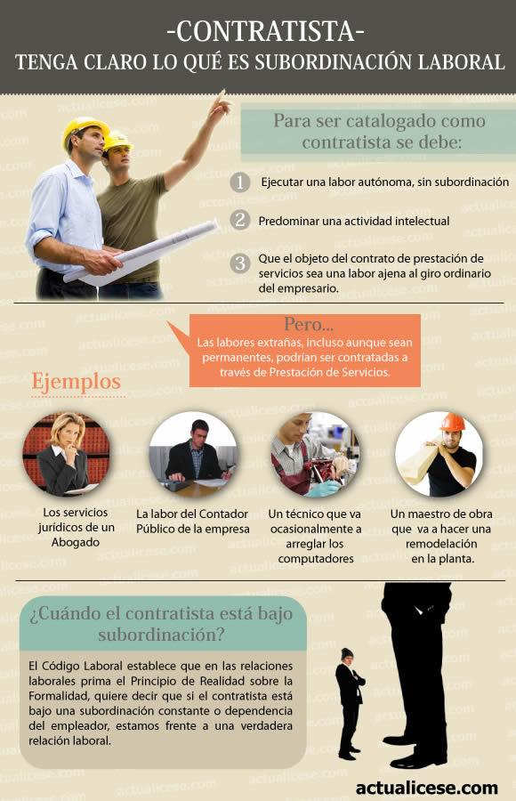 [Infografía] ¿En qué consiste la subordinación laboral?