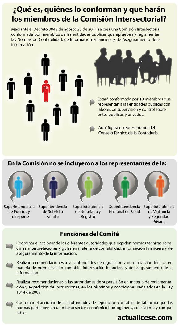 [Infografía] ¿Qué se entiende por Comisión Intersectorial?