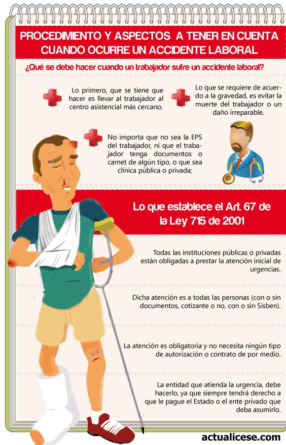 Que Hacer En Caso De Accidente O Enfermedad Profesional ...