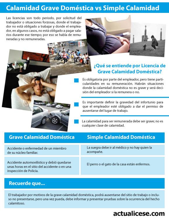 [Infografía] Características de la Calamidad Grave Doméstica y Simple Calamidad Doméstica