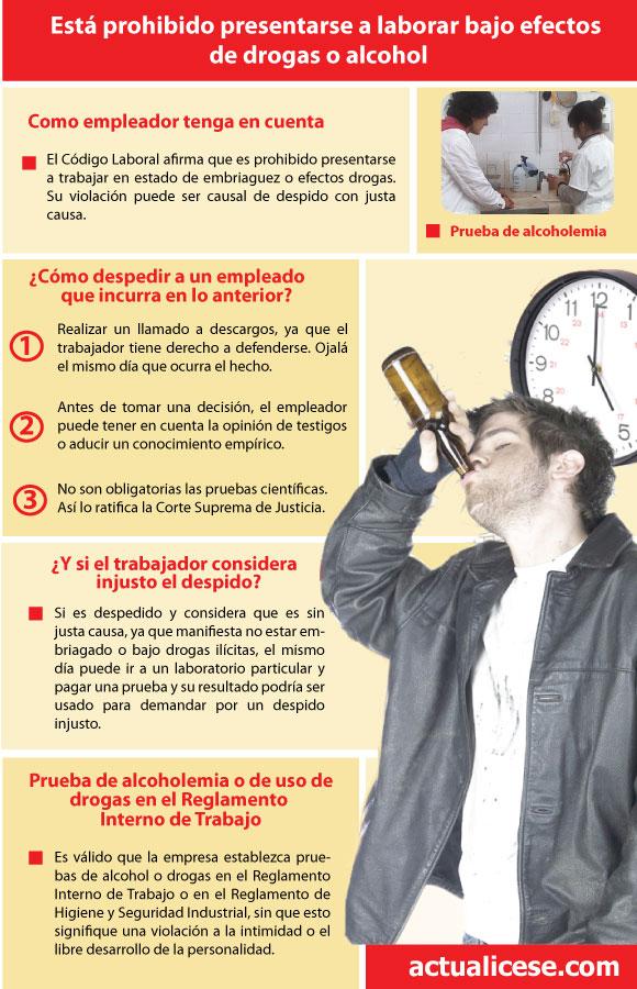 La codificación del alcohol el precio en el ulano-ude