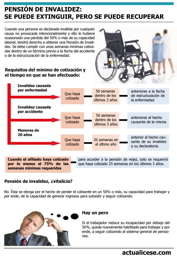 [Infografía] Pensión de invalidez: se puede extinguir, pero se puede recuperar
