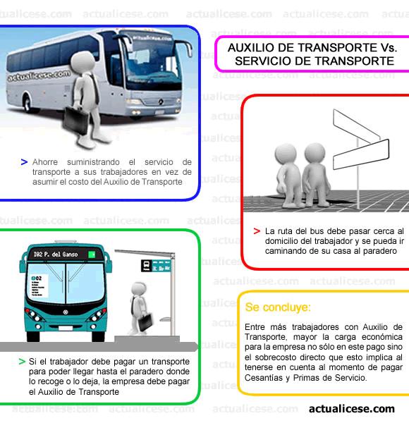 Suministrar transporte y no pagar Auxilio de Transporte: un buen negocio para la empresa
