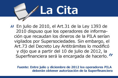 [La Cita] Superfinanciera con lupa en la PILA