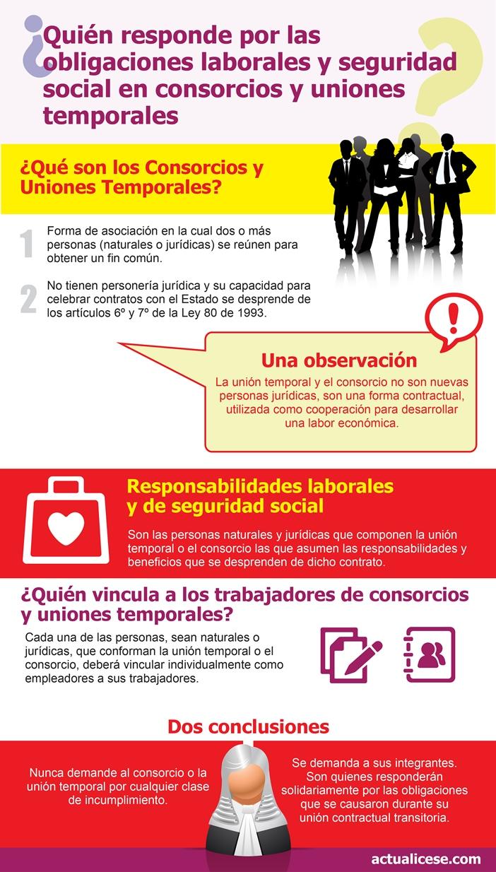 Obligaciones laborales y seguridad social en Consorcios y Uniones ...