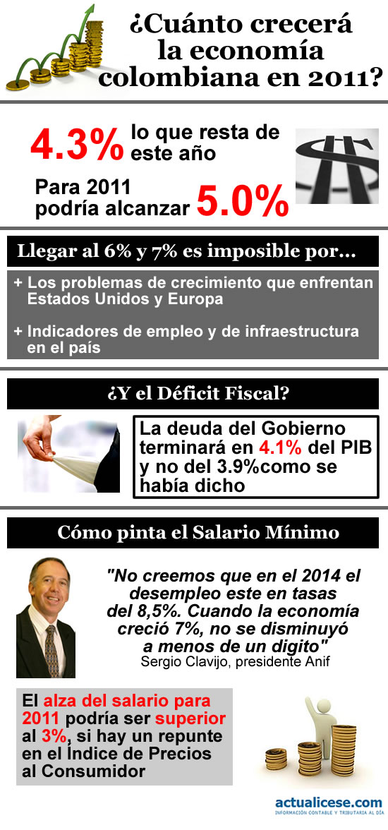 cuanto crecera la economia en colombia en 2011