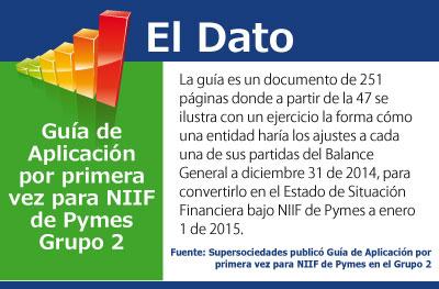 [El Dato] NIIF para Pymes Grupo 2
