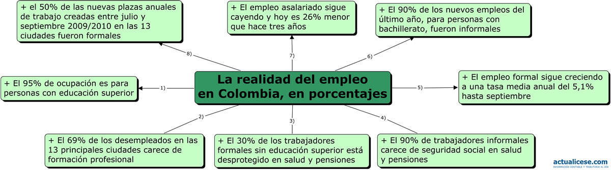Bachillerato - Wikipedia, la enciclopedia libre
