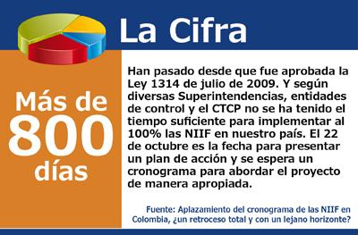 Aplazamiento del cronograma de las NIIF en Colombia, ¿un retroceso total y con un lejano horizonte?