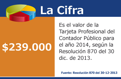 Resolución 870 del 30-12-2013