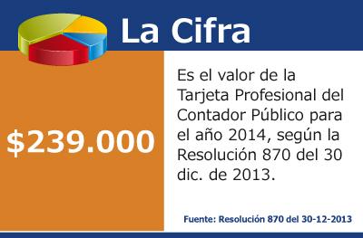Resolución 870 del 30-12-2013