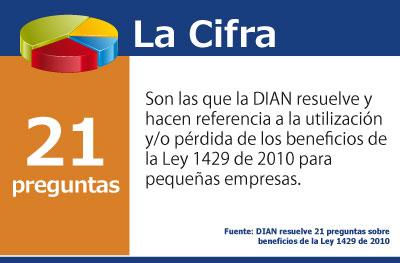 [La Cita] Beneficios de la Ley 1429
