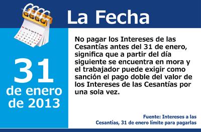 Intereses a las Cesantías, 31 de enero límite para pagarlas