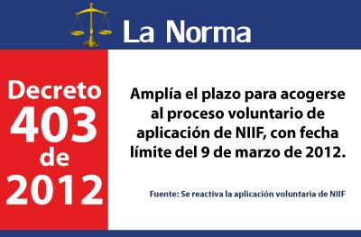 Se reactiva la aplicación voluntaria de NIIF