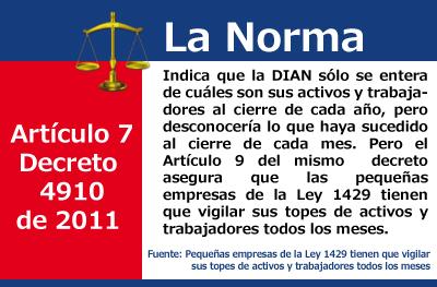Decreto 4910 ley 1429 de 2010