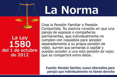 [La Norma] La Pensión Compartida ya es una realidad