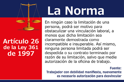 ley 361 de 1997: