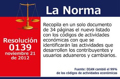 [La Norma] Cambios en los códigos de actividades económicas