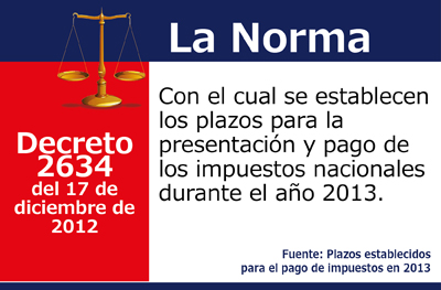 [La Norma] Listas las fechas y plazos de impuestos para 2013