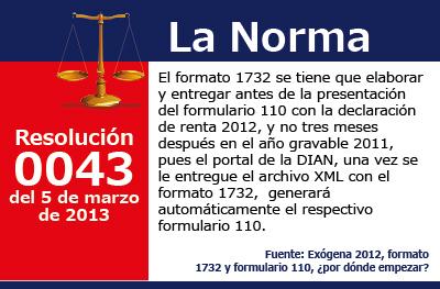 [La Norma] Formato 1732 antes del Formulario 110