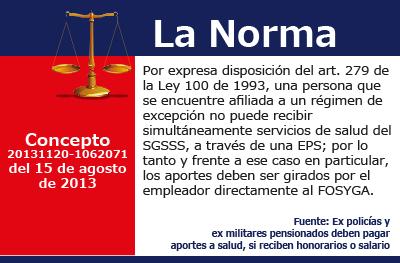 Ex policías y ex militares pensionados deben pagar aportes a salud, si reciben honorarios o salario