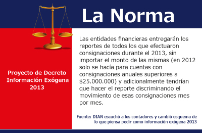 [La Norma] Para las entidades financieras