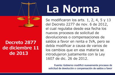 [La Norma] Solicitud de devolución o compensación de saldos a favor