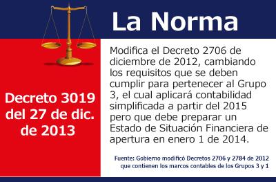 Gobierno modificó Decretos 2706 y 2784 de 2012 que contienen los marcos contables de los Grupos 3 y 1