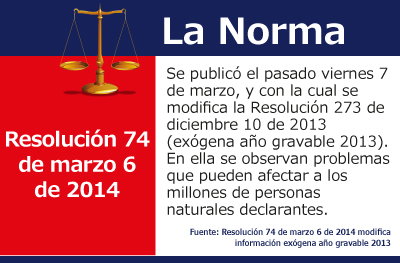 [La Norma] Modificaciones a la exógena tributaria, año gravable 2013