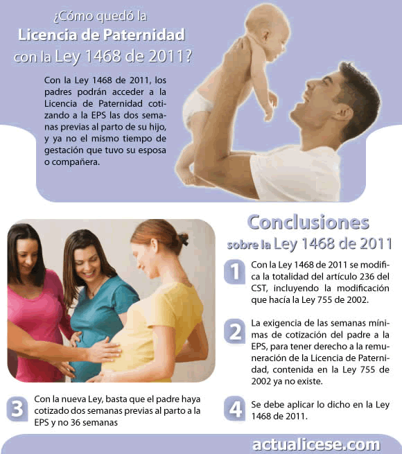 [Infografía] Características de la Licencia de Paternidad según la Ley 1468 de 2011