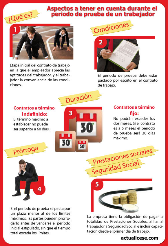 [Infografía] Aspectos importantes del periodo de prueba laboral en colombia