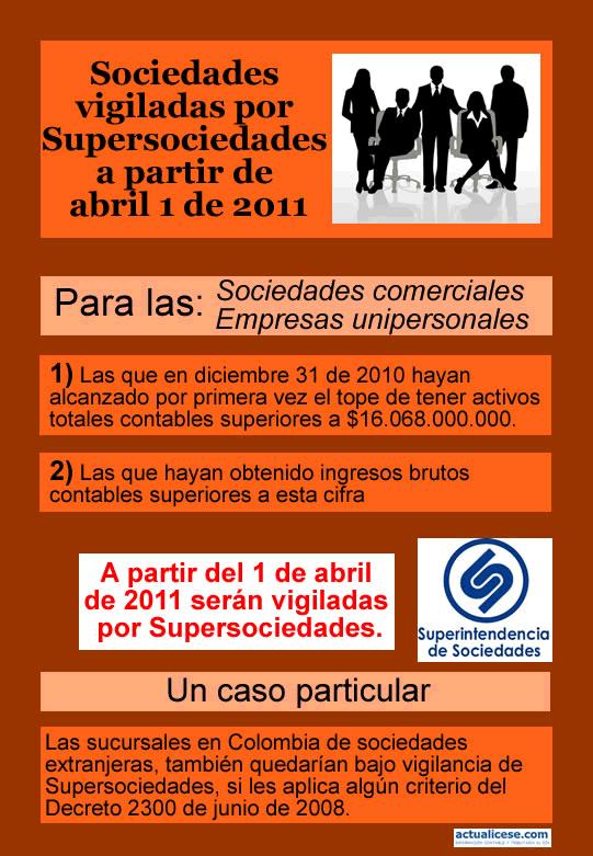 [Infografía] Sociedades vigiladas por Supersociedades a partir de abril 1 de 2011