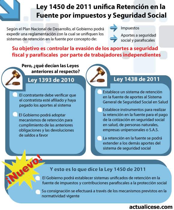 """Search Results for """"Calculo Impuesto Sobre La Renta El Salvador ..."""