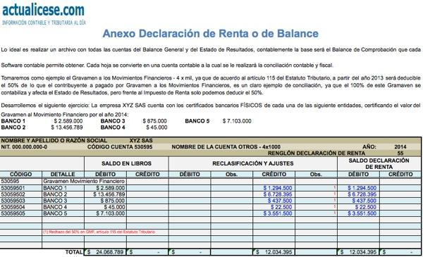 Formato] Anexo declaración de renta o balance