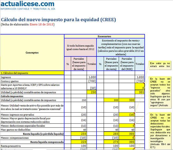 Ejercicio del cálculo del impuesto de renta más impuesto a la equidad