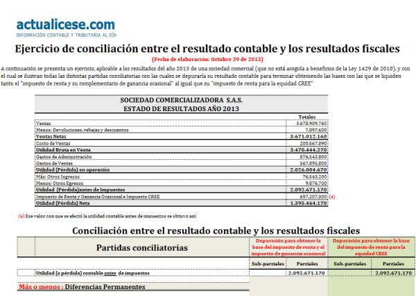 [Liquidador] Ejercicio de conciliación entre el resultado contable y los resultados fiscales