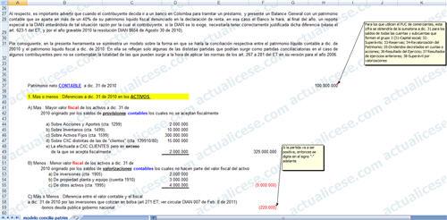 [Liquidador] Conciliación entre el patrimonio contable y fiscal en la declaración de renta 2010