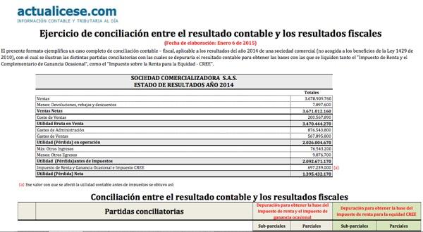 [Guía] Conciliación entre resultado contable y resultados fiscales 2014