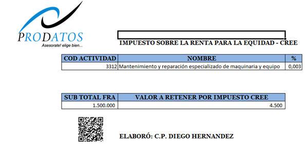 Tabla de retención del impuesto de renta para la equidad CREE