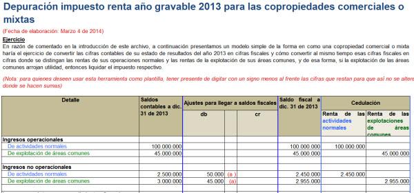 Depuración impuesto renta año gravable 2013 para las copropiedades comerciales y mixtas