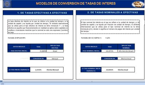 Modelos de Conversión de Tasas de Interés