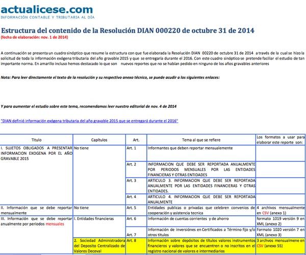 [Guía] Estructura del contenido de la Resolución DIAN 000220 de oct. 31 de 2014