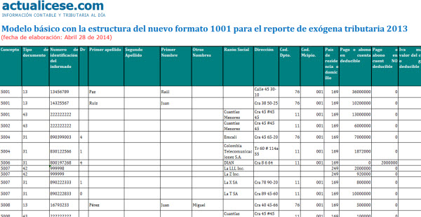 [Guía] Modelo básico con la estructura del nuevo formato 1001 para el reporte de exógena tributaria 2013