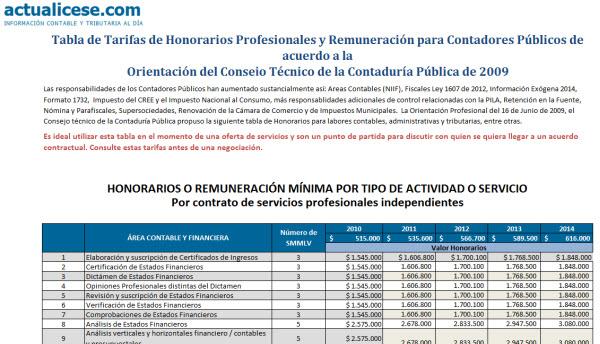 Tabla de Tarifas de Honorarios Profesionales y Contrato Laboral para