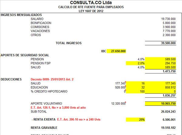 Cálculo de Retefuente para empleados procedimiento 1