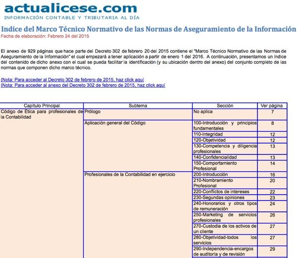 Indice del Marco Técnico Normativo de las Normas de Aseguramiento de la Información