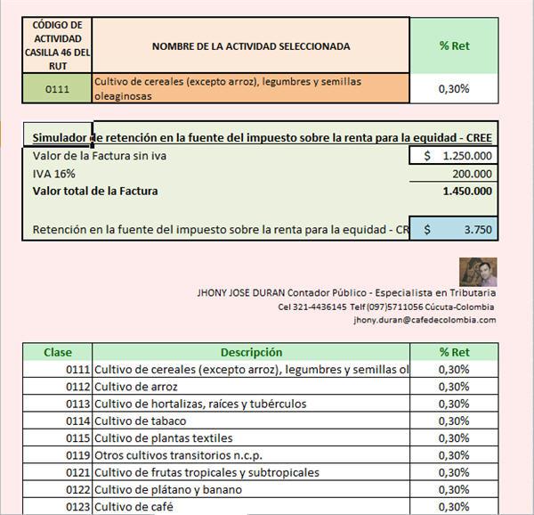 Simulador de retención en la fuente del impuesto sobre la renta para la equidad - CREE