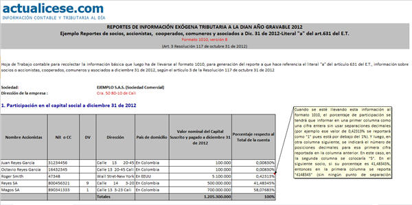 "[Liquidador] Reportes de socios, cooperados, comuneros o asociados a diciembre 31 de 2012 – Literal ""a"" del art. 631 del ET"