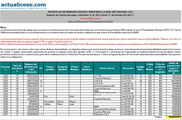 Reportes de Cuentas por pagar a diciembre 31 de 2012 - Literal